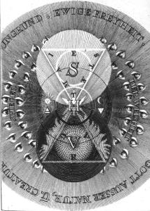 Boehme, Frontispiece of 'Von Sechs Punkten hohe und tieffe Gründung . . .'; ed. Gichtel, 1682