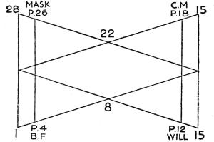 AVA 138