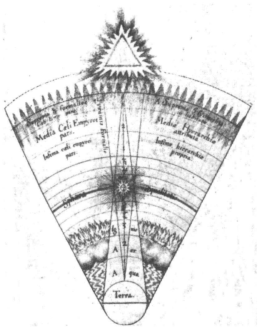 Fludd's intersecting pyramids
